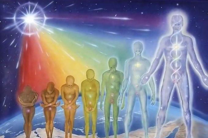 Что такое духовное развитие. Вопросы терминологии